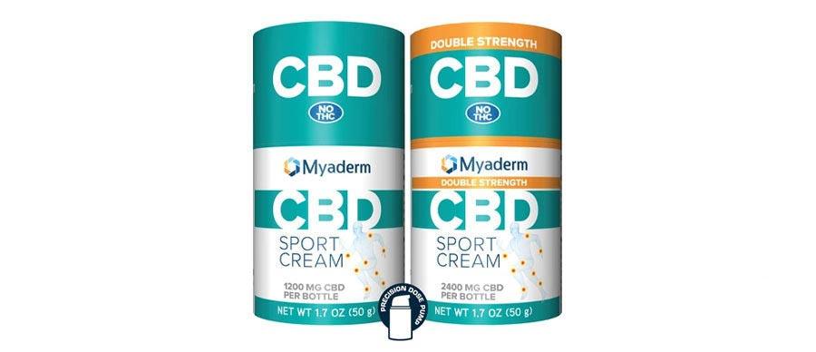what-is-cbd-skincare