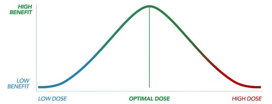 marijuana-cbd-dosage-effects